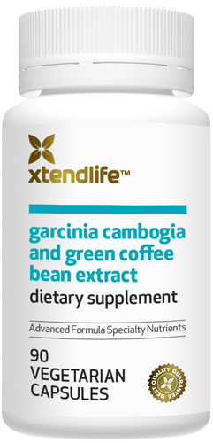 Garcinia Cambogia and Green Coffee Bean